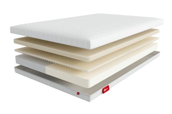 layers-mattress-comfort.b8f9837